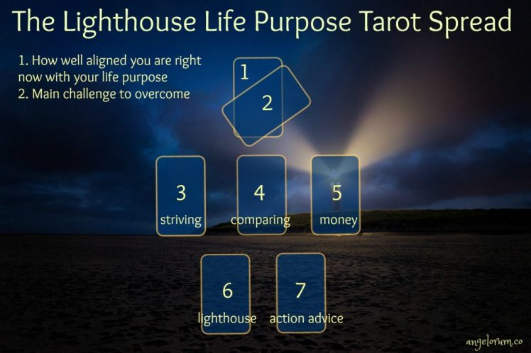 lighthouse-life-purpose-tarot-spread-1024x683.jpg